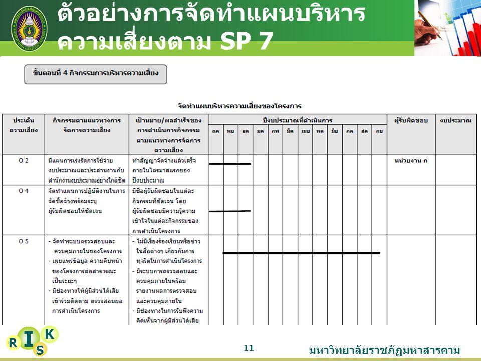 มหาวิทยาลัยราชภัฏมหาสารคาม 11 I K R S ตัวอย่างการจัดทำแผนบริหาร ความเสี่ยงตาม SP 7