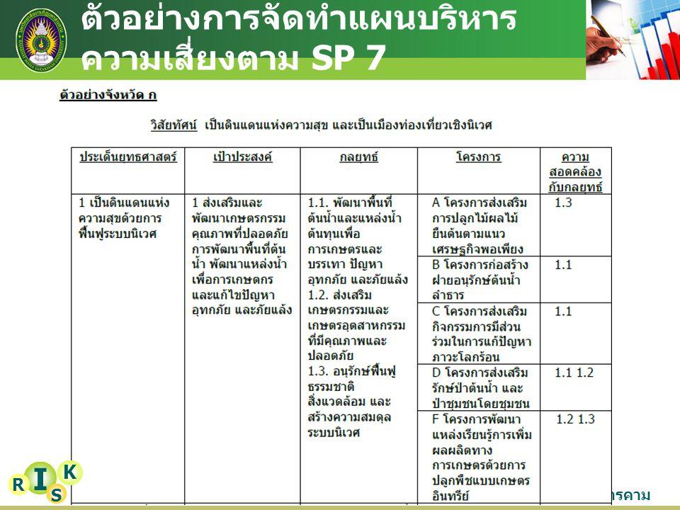 ตัวอย่างการจัดทำแผนบริหาร ความเสี่ยงตาม SP 7 I K R S