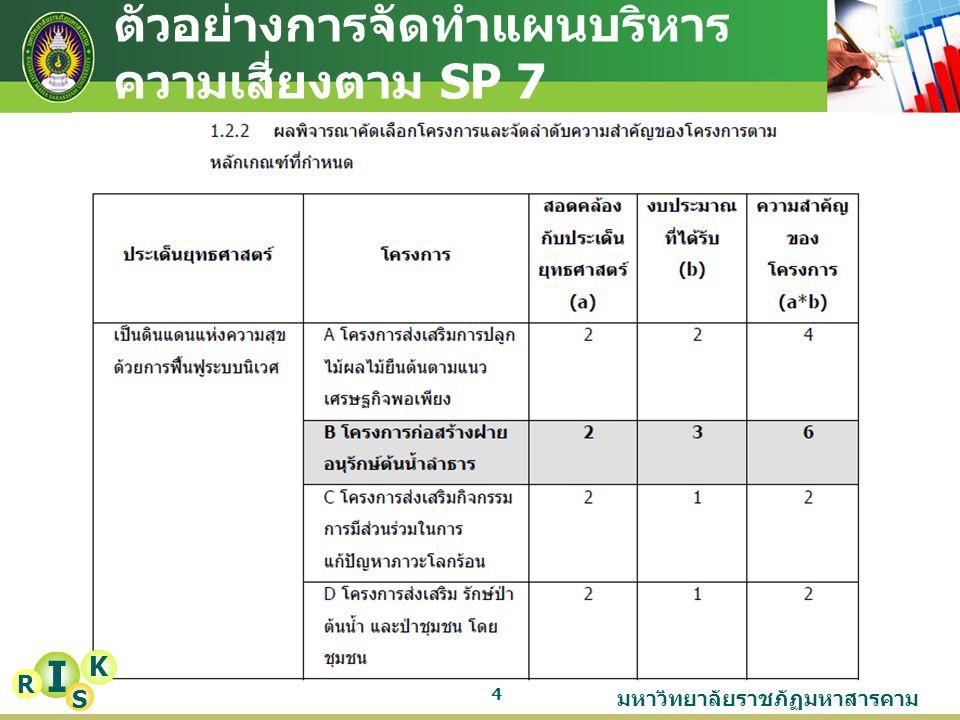 มหาวิทยาลัยราชภัฏมหาสารคาม 5 I K R S ตัวอย่างการจัดทำแผนบริหาร ความเสี่ยงตาม SP 7