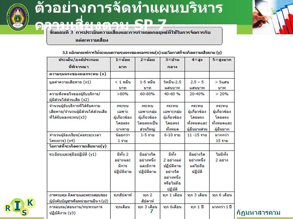 มหาวิทยาลัยราชภัฏมหาสารคาม 7 ตัวอย่างการจัดทำแผนบริหาร ความเสี่ยงตาม SP 7 I K R S