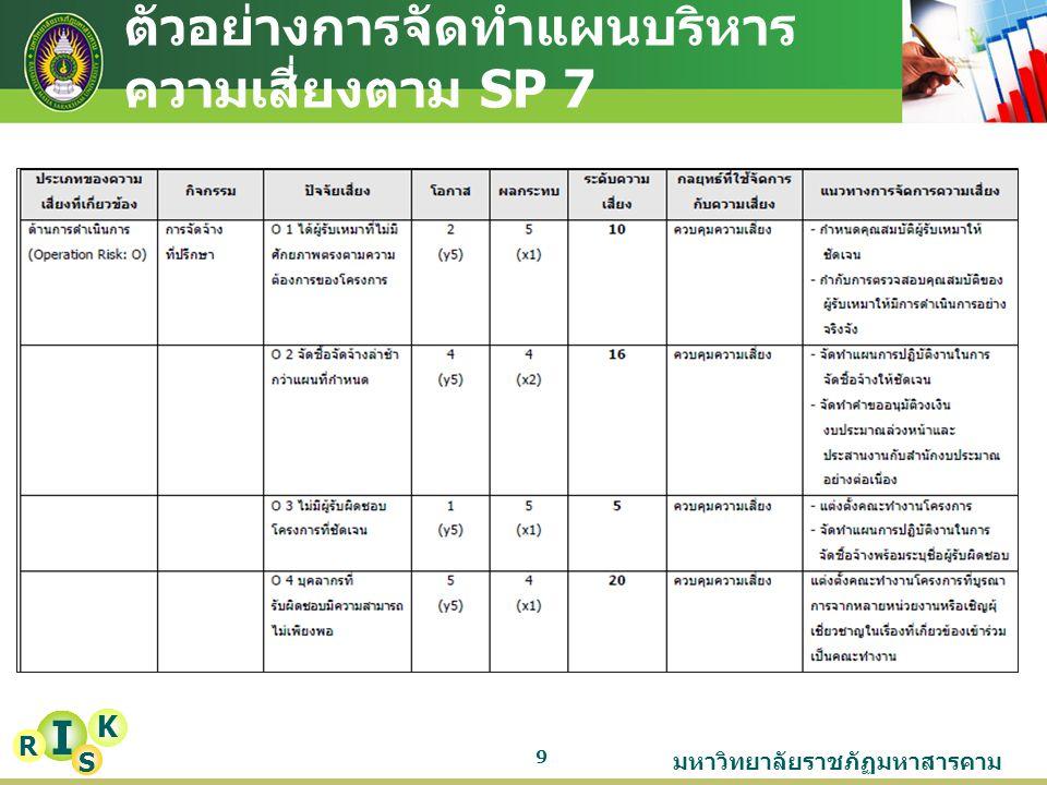 มหาวิทยาลัยราชภัฏมหาสารคาม 9 I K R S ตัวอย่างการจัดทำแผนบริหาร ความเสี่ยงตาม SP 7
