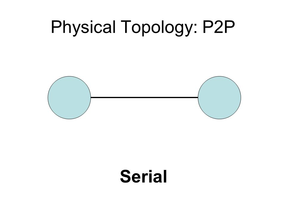 Physical Topology: P2P Serial