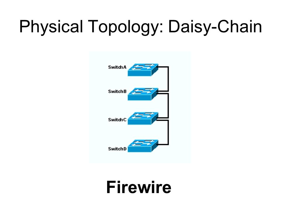 Physical Topology: Daisy-Chain Firewire