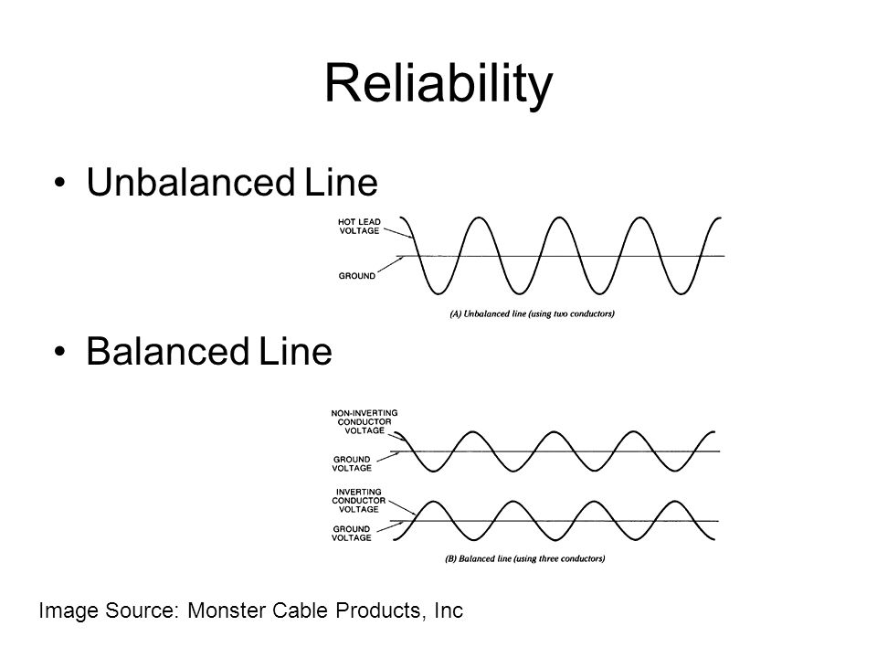 Reliability Unbalanced Line Balanced Line Image Source: Monster Cable Products, Inc