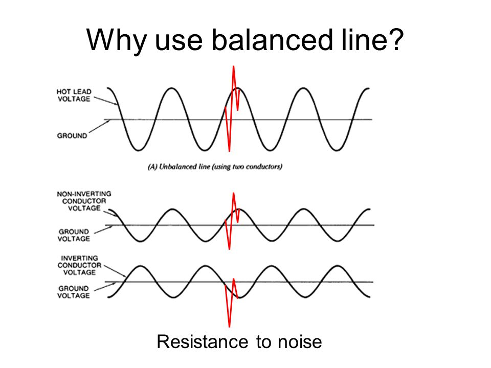 Why use balanced line? Resistance to noise