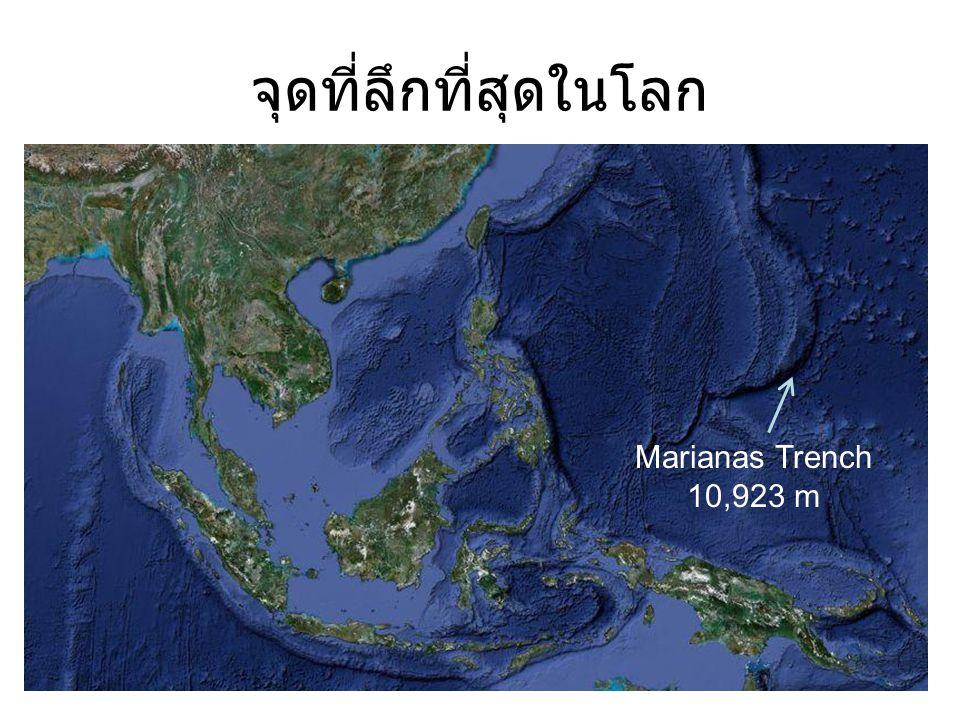 จุดที่ลึกที่สุดในโลก Marianas Trench 10,923 m