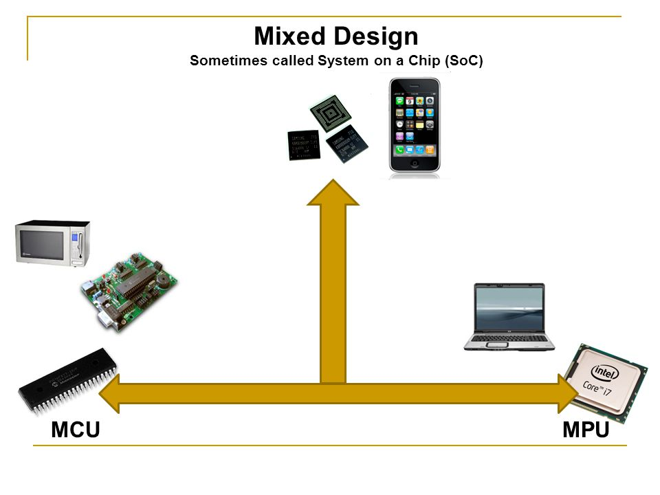 Mixed Design Sometimes called System on a Chip (SoC) MCUMPU