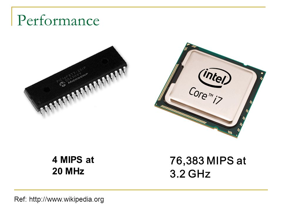 Performance 4 MIPS at 20 MHz 76,383 MIPS at 3.2 GHz Ref: http://www.wikipedia.org