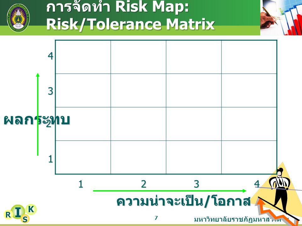มหาวิทยาลัยราชภัฏมหาสารคาม 7 การจัดทำ Risk Map: Risk/Tolerance Matrix ผลกระทบ ความน่าจะเป็น / โอกาส 1234 1 2 3 4 I K R S