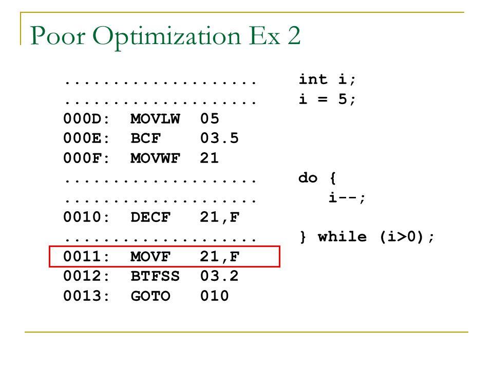 Poor Optimization Ex 2.................... int i;.................... i = 5; 000D: MOVLW 05 000E: BCF 03.5 000F: MOVWF 21.................... do {....
