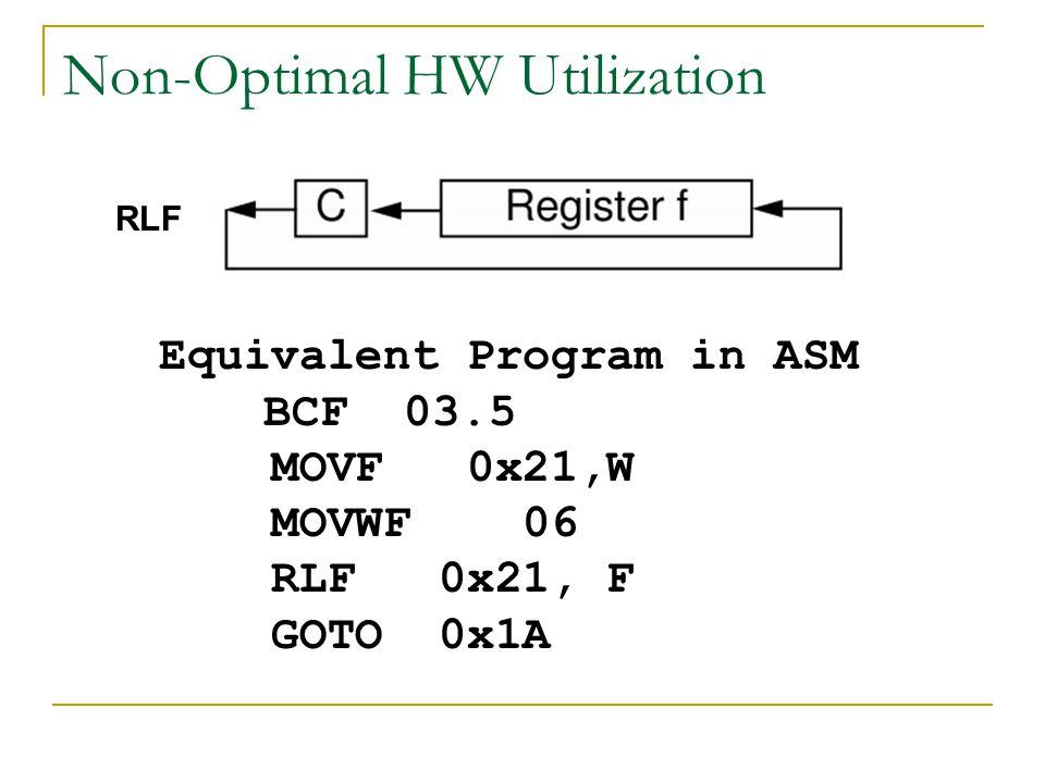 Non-Optimal HW Utilization Equivalent Program in ASM BCF 03.5 MOVF 0x21,W MOVWF 06 RLF 0x21, F GOTO 0x1A RLF