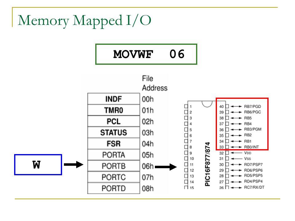 Memory Mapped I/O MOVWF 06 W
