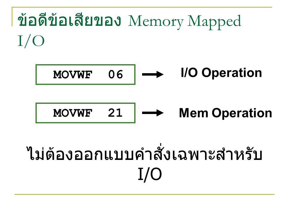 ข้อดีข้อเสียของ Memory Mapped I/O ลดความซับซ้อนของ CPU ทำให้ราคาถูกลง และ ออกแบบได้ง่าย YESNO