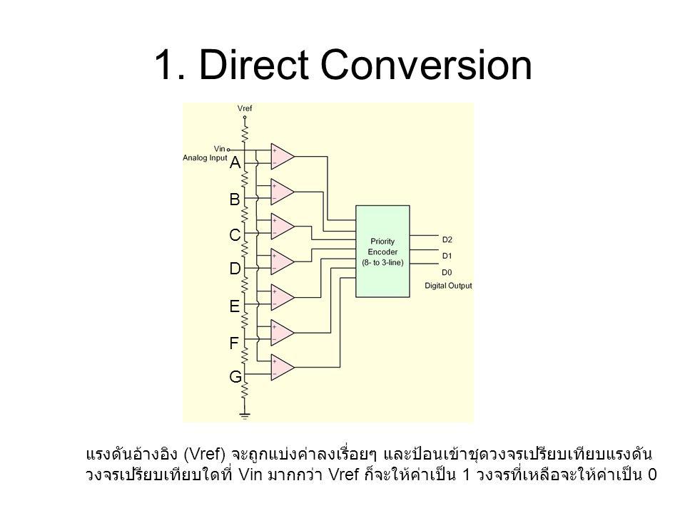 1. Direct Conversion แรงดันอ้างอิง (Vref) จะถูกแบ่งค่าลงเรื่อยๆ และป้อนเข้าชุดวงจรเปรียบเทียบแรงดัน วงจรเปรียบเทียบใดที่ Vin มากกว่า Vref ก็จะให้ค่าเป