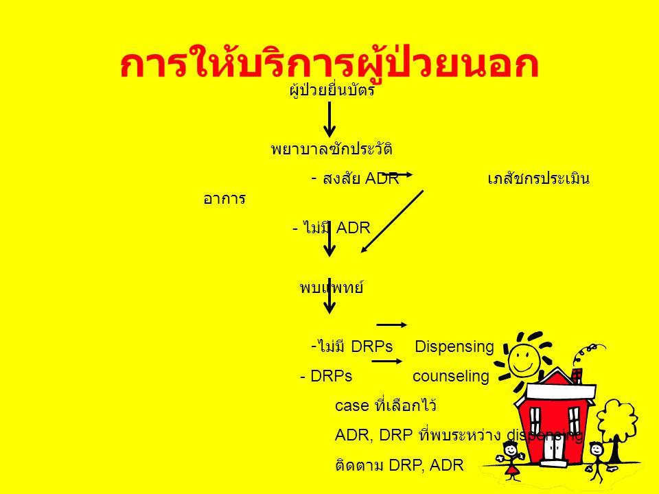 เก็บมาฝากจาก counseling clinic Case 1 ผู้ป่วยชายไทย อายุ 16 ปี เป็นนักเรียน กินยาล้าง ห้องน้ำ 12 20 21 D/C Rx : Fluoxetine(20) 1xOD DZP(2) 1xhs กิน DZP 20 เม็ด