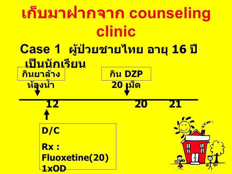 เก็บมาฝากจาก counseling clinic Case 1 ผู้ป่วยชายไทย อายุ 16 ปี เป็นนักเรียน กินยาล้าง ห้องน้ำ 12 20 21 D/C Rx : Fluoxetine(20) 1xOD DZP(2) 1xhs กิน DZ