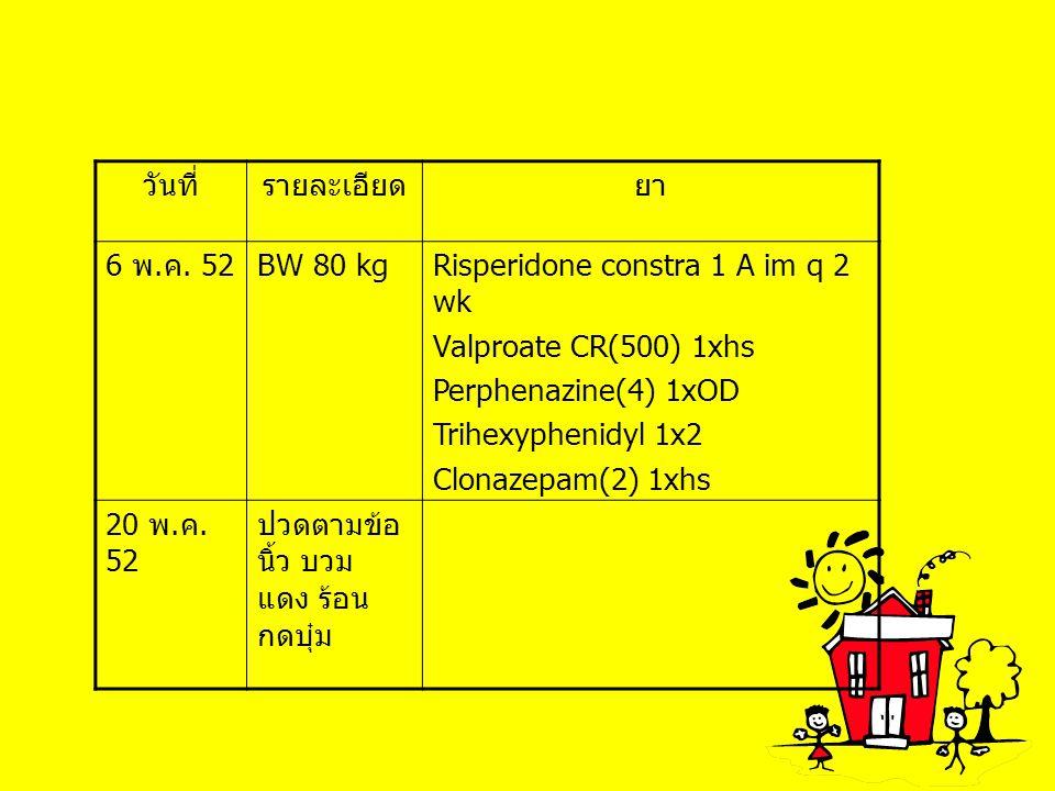 วันที่รายละเอียดยา 6 พ. ค. 52 BW 80 kgRisperidone constra 1 A im q 2 wk Valproate CR(500) 1xhs Perphenazine(4) 1xOD Trihexyphenidyl 1x2 Clonazepam(2)