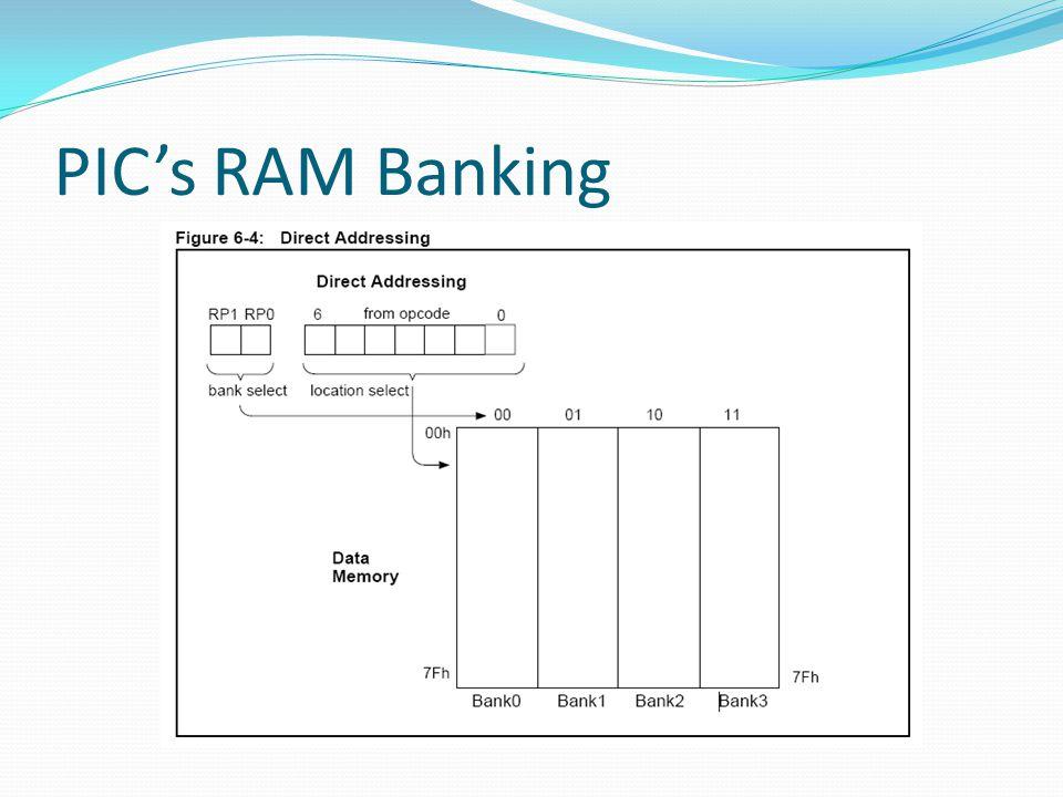 PIC's RAM Banking