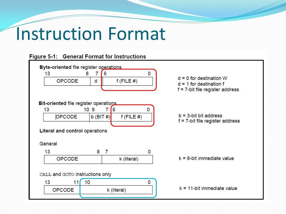 Creating a 9 bit indirect RAM address STATUS 07 078 8-bit address 07 9 Bit RAM Address FSR (File #4)