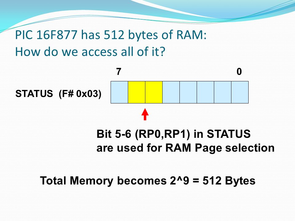 Creating a 9 bit RAM address STATUS 07 068 f (File#) 06713 9 Bit RAM Address OPCODE