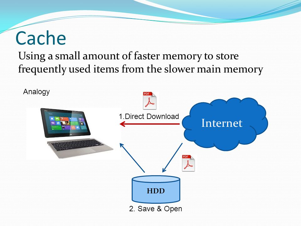 Cache Using a small amount of faster memory to store frequently used items from the slower main memory Internet HDD 1.Direct Download 2.