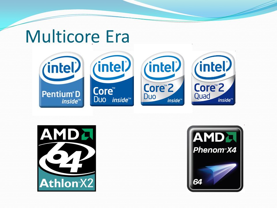 Multicore Era