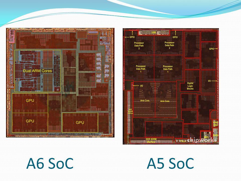 A6 SoCA5 SoC