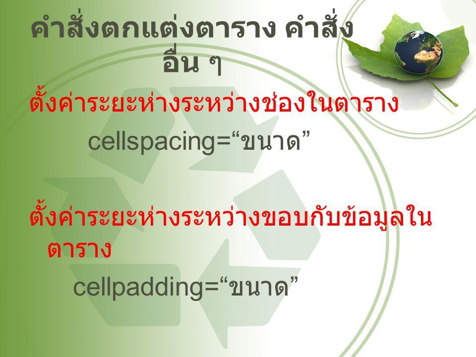 คำสั่งตกแต่งตาราง คำสั่ง อื่น ๆ ตั้งค่าระยะห่างระหว่างช่องในตาราง cellspacing= ขนาด ตั้งค่าระยะห่างระหว่างขอบกับข้อมูลใน ตาราง cellpadding= ขนาด