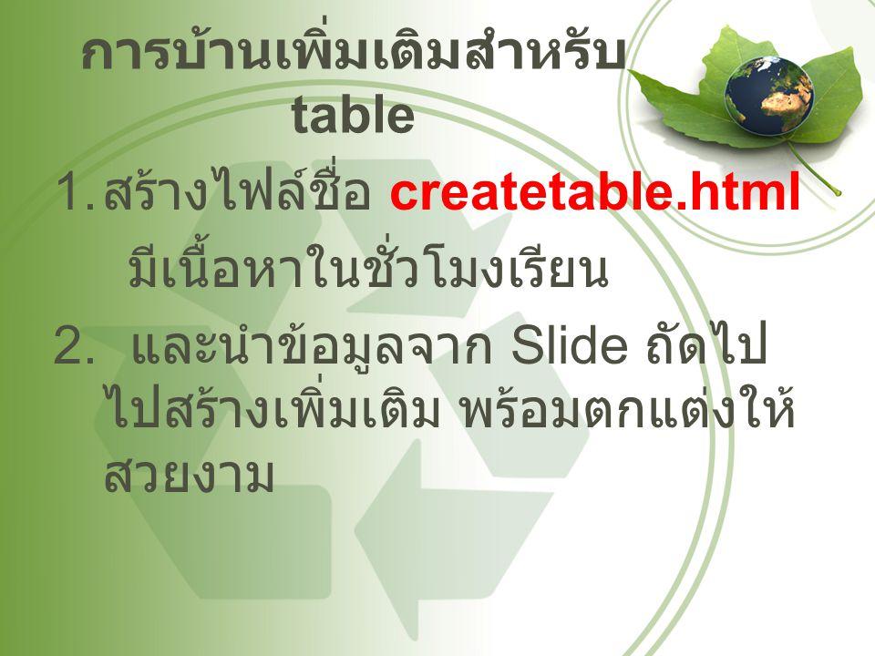 การบ้านเพิ่มเติมสำหรับ table 1. สร้างไฟล์ชื่อ createtable.html มีเนื้อหาในชั่วโมงเรียน 2. และนำข้อมูลจาก Slide ถัดไป ไปสร้างเพิ่มเติม พร้อมตกแต่งให้ ส
