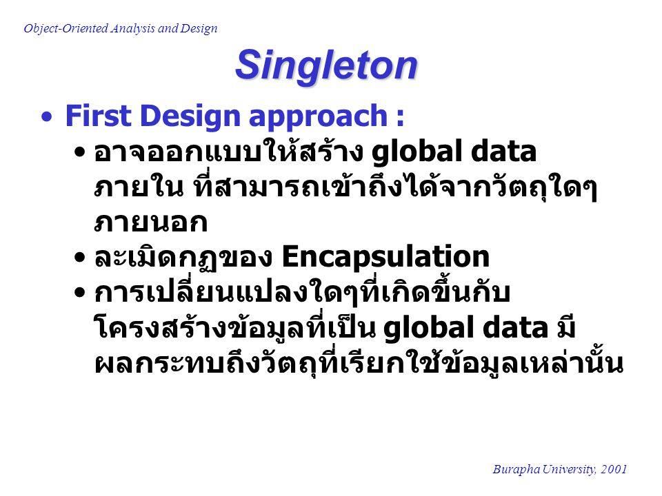 Burapha University, 2001 Object-Oriented Analysis and Design Singleton Second Design approach : วัตถุใดๆ ที่ต้องการเรียกใช้ วัตถุ Company ต้องรู้ Object Identifier ( อาจอยู่ในรูปของตัวแปรอ้างอิง ) ไปยัง วัตถุ Object Identfier ต้องประกาศให้เป็น global ละเมิดกฏของ Encapsulation!!.
