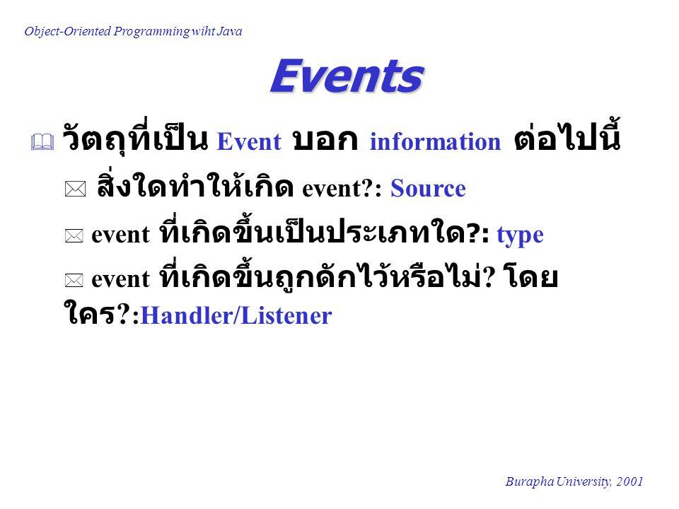 Object-Oriented Programming wiht Java Burapha University, 2001 Delegation Event Model  Delegation Event Model (JDK 1.1 และสูงกว่า ) * Event Source - เป็นวัตถุ ยกตัวอย่างเช่น ปุ่ม หรือ scrollbar ที่สร้าง Event โดย ที่ Event Source มี เมทธอดที่ให้วัตถุใดๆ สามารถลงทะเบียน (register) เป็น listener เพื่อให้วัตถุดังกล่าวได้รับ แจ้ง (notify) จาก Event Source เมื่อ มี Event เกิดขึ้น * Event Listener - เ ป็ น วัตถุ ที่ ได้รับแจ้ง (notify) จาก Event Source เมื่อมี Event เกิดขึ้น * Event object – เป็นวัตถุที่เก็บข้อมูลเกี่ยวกับ เหตุการณ์ที่เกิดขึ้นบน Event Source และจะถุ กส่งผ่านไปยัง Event Listener