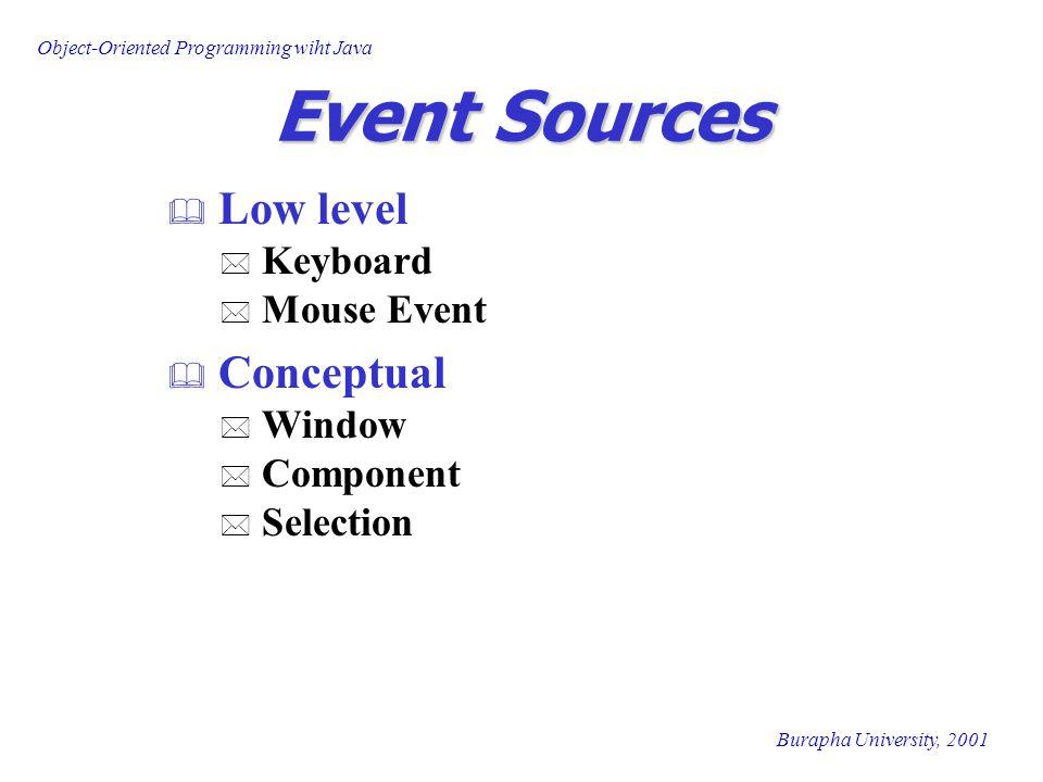 Object-Oriented Programming wiht Java Burapha University, 2001  Delegation Event Model * Listener ต้อง implements Listener Interfaces ซึ่ง เป็น Interfaces ที่สนับสนุนการดักฟัง event * Listener ทำการ Register กับ Event Source เพื่อ ดักฟัง event * เมื่อเกิด Event ขึ้นบน Event Source แล้ว Event Source ต้อง notify ทุกๆ Listeners ที่ดักฟัง * เมื่อเกิด Listener ได้รับ notify จาก Event Source ที่แล้วจะจัดการกับ Event โดยใช้ Event Handler Delegation Event Model