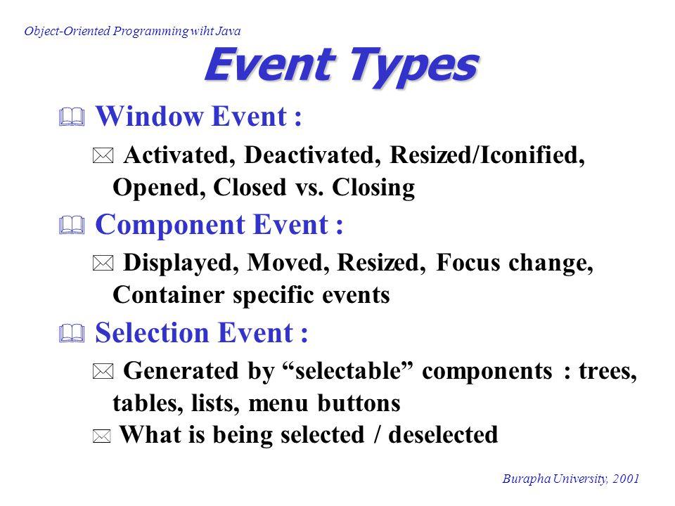 Object-Oriented Programming wiht Java Burapha University, 2001 Events Handlers  แต่ละ Event จะมี Interface และ Listener Method ที่ เป็น callback สำหรับจัดการ Event Event Class Listener Interface Listener Methods ActionEventActionListener ItemEventItemListener actionPerformed(ActionEvent) itemSateChanged(ItemEvent) WindowEventWindowListener windowClosing(WindowEvent) windowOpened(WindowEvent) windowIconified(Wi ndowEvent) windowDeiconfiied(WindowEvent) windowClosed(WindowEvent) windowActivated(WindowEvent) windowDeactivated(WindowEvent) ContainerEventContainerListener componentAdded(ContainerEvent) componentRemoved(ContainerEvent) FocusEventFocusListener focusGained(FocusrEvent) focusLost(FocusrEvent)