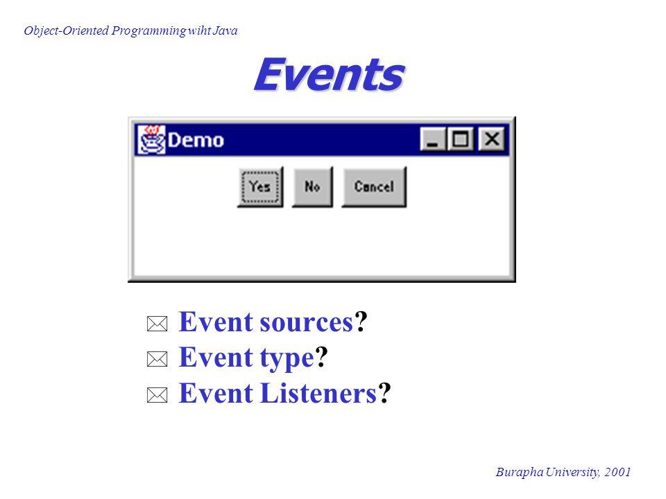 Object-Oriented Programming wiht Java Burapha University, 2001 Example of Listener Interface public interface MouseListener { public void mouseMoved(MouseEvent e); public void mouseReleased(MouseEvent e); public void mousePressed(MouseEvent e); public void mouseEntered(MouseEvent e); public void mouseExited(MouseEvent e); } public interface WindowListener { public void windowClosed(WindowEvent e); public void windowIconified(WindowEvent e); public void windowDeiconified (WindowEvent e); public void windowActivate(WindowEvent e); public void windowDeactivated (WindowEvent e); public void windowClosing(WindowEvent e); }
