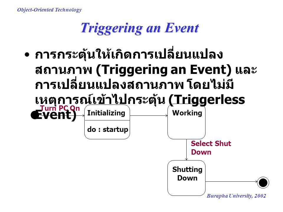 Burapha University, 2002 Object-Oriented Technology Triggering an Event การกระตุ้นให้เกิดการเปลี่ยนแปลง สถานภาพ (Triggering an Event) และ การเปลี่ยนแปลงสถานภาพ โดยไม่มี เหตุการณ์เข้าไปกระตุ้น (Triggerless Event) InitializingWorking Select Shut Down Turn PC On do : startup Shutting Down