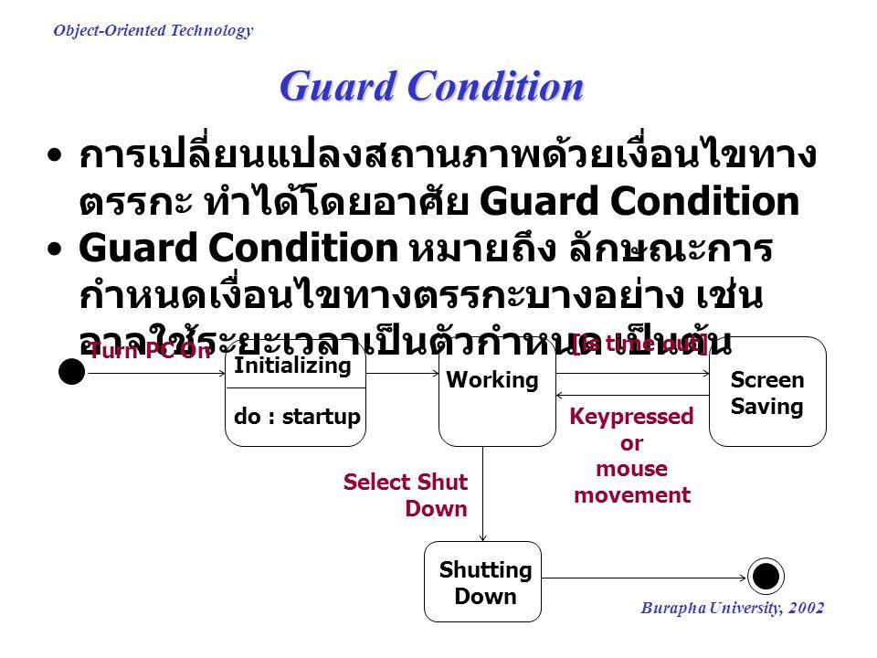 Burapha University, 2002 Object-Oriented Technology Guard Condition การเปลี่ยนแปลงสถานภาพด้วยเงื่อนไขทาง ตรรกะ ทำได้โดยอาศัย Guard Condition Guard Condition หมายถึง ลักษณะการ กำหนดเงื่อนไขทางตรรกะบางอย่าง เช่น อาจใช้ระยะเวลาเป็นตัวกำหนด เป็นต้น Initializing Working Select Shut Down Turn PC On do : startup Shutting Down [is time out] Keypressed or mouse movement Screen Saving
