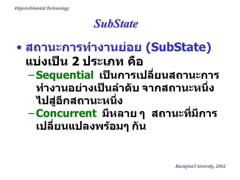 Burapha University, 2002 Object-Oriented Technology SubState สถานะการทำงานย่อย (SubState) แบ่งเป็น 2 ประเภท คือ –Sequential เป็นการเปลี่ยนสถานะการ ทำงานอย่างเป็นลำดับ จากสถานะหนึ่ง ไปสู่อีกสถานะหนึ่ง –Concurrent มีหลาย ๆ สถานะที่มีการ เปลี่ยนแปลงพร้อมๆ กัน