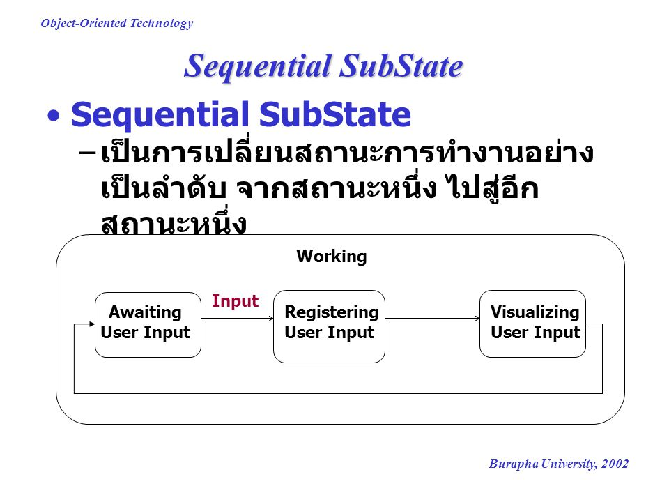 Burapha University, 2002 Object-Oriented Technology Concurrent SubState – มีหลาย ๆ สถานะที่มีการเปลี่ยนแปลง พร้อมๆ กัน Awaiting User Input Registering User Input Input Visualizing User Input Working Watch System Clock Update display [is interval out]