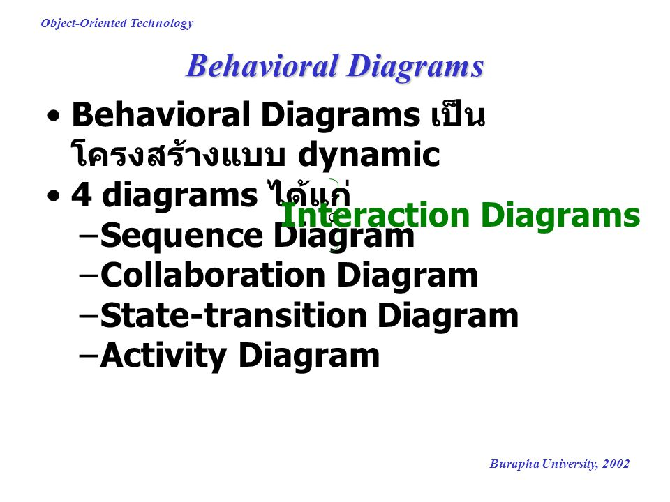 Burapha University, 2002 Object-Oriented Technology Behavioral Diagrams Behavioral Diagrams เป็น โครงสร้างแบบ dynamic 4 diagrams ได้แก่ –Sequence Diag