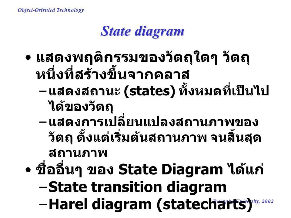 Burapha University, 2002 Object-Oriented Technology State diagram แสดงพฤติกรรมของวัตถุใดๆ วัตถุ หนึ่งที่สร้างขึ้นจากคลาส – แสดงสถานะ (states) ทั้งหมดที่เป็นไป ได้ของวัตถุ – แสดงการเปลี่ยนแปลงสถานภาพของ วัตถุ ตั้งแต่เริ่มต้นสถานภาพ จนสิ้นสุด สถานภาพ ชื่ออื่นๆ ของ State Diagram ได้แก่ –State transition diagram –Harel diagram (statecharts)