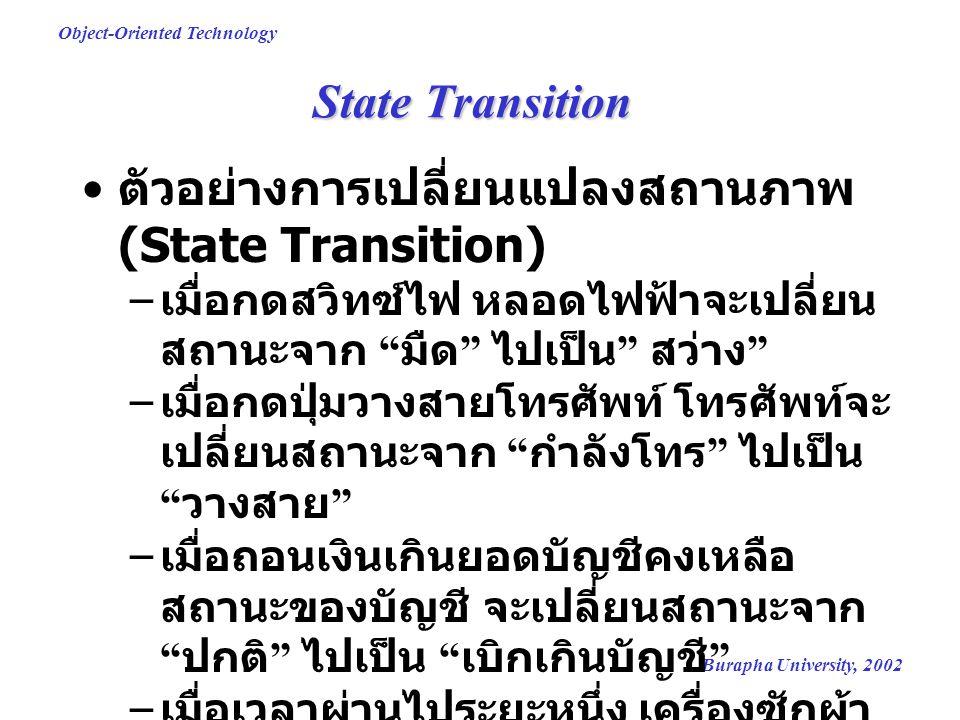 Burapha University, 2002 Object-Oriented Technology State Transition ตัวอย่างการเปลี่ยนแปลงสถานภาพ (State Transition) – เมื่อกดสวิทซ์ไฟ หลอดไฟฟ้าจะเปลี่ยน สถานะจาก มืด ไปเป็น สว่าง – เมื่อกดปุ่มวางสายโทรศัพท์ โทรศัพท์จะ เปลี่ยนสถานะจาก กำลังโทร ไปเป็น วางสาย – เมื่อถอนเงินเกินยอดบัญชีคงเหลือ สถานะของบัญชี จะเปลี่ยนสถานะจาก ปกติ ไปเป็น เบิกเกินบัญชี – เมื่อเวลาผ่านไประยะหนึ่ง เครื่องซักผ้า จะเปลี่ยนสถานะจาก ซักน้ำ ไปเป็น ปั่นแห้ง
