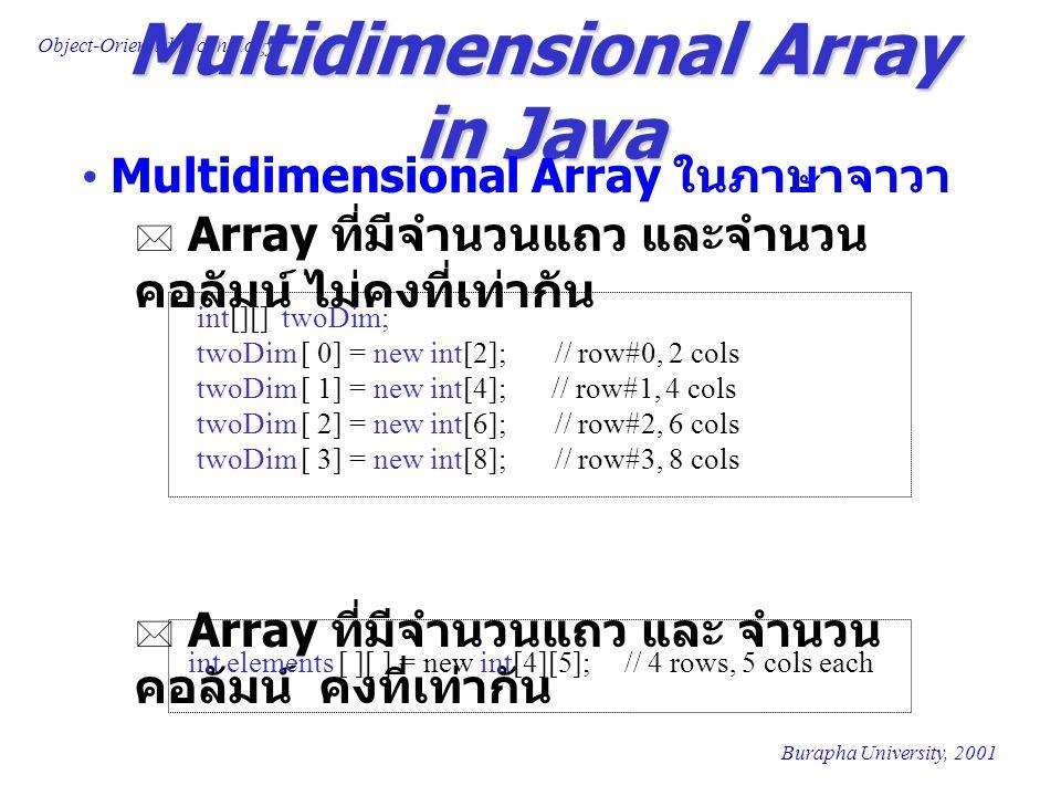 Object-Oriented Technology Burapha University, 2001 Multidimensional Array in Java Multidimensional Array ในภาษาจาวา  Array ที่มีจำนวนแถว และจำนวน คอลัมน์ ไม่คงที่เท่ากัน  Array ที่มีจำนวนแถว และ จำนวน คอลัมน์ คงที่เท่ากัน int elements [ ][ ] = new int[4][5]; // 4 rows, 5 cols each int[][] twoDim; twoDim [ 0] = new int[2]; // row#0, 2 cols twoDim [ 1] = new int[4]; // row#1, 4 cols twoDim [ 2] = new int[6]; // row#2, 6 cols twoDim [ 3] = new int[8]; // row#3, 8 cols