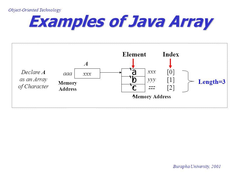 Object-Oriented Technology Burapha University, 2001 Declaring Array in Java การประกาศ Array ในภาษาจาวา ทำได้ โดย  type[ ] variable; หรือ type variable[ ];  ประกาศตัวแปร Array เพื่อเป็น ตัวอ้างอิงไปยัง Array  เป็นการจองเนื้อที่สำหรับตัวแปรอ้างอิง (Reference Variable)  ไม่ระบุขนาดของ Array  ค่า Default value เป็น null  Array เป็น Object???
