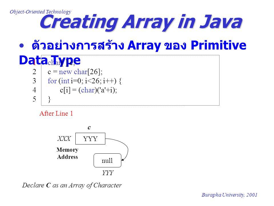 Object-Oriented Technology Burapha University, 2001 Copying Array in Java ในภาษาจาวา ทำได้โดย  เรียกใช้เมทธอด System.arrraycopy( ); ตัวอย่าง 1 int elements [ ] = { 1,2,3,4 }; // original array 2 int hold [ ] = { 10,9,8,7,6,5 }; // new larger array 3 System.arraycopy(elements, 0, hold, 0, elements.length); aaa XXX elements [0] [1] [2] 2 aaa bbb ddd ccc [3] After Line 2 4 3 1 jjj XXX hold [0] [1] [2] 9 jjj kkk nnn mmm [3] 8 10 7 6 5 ooo ppp [4] [5] Length of copy OriginTarget