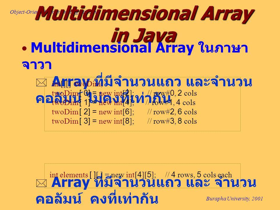 Object-Oriented Programming with Java Burapha University, 2001 Multidimensional Array in Java Multidimensional Array ในภาษา จาวา  Array ที่มีจำนวนแถว และจำนวน คอลัมน์ ไม่คงที่เท่ากัน  Array ที่มีจำนวนแถว และ จำนวน คอลัมน์ คงที่เท่ากัน int elements [ ][ ] = new int[4][5]; // 4 rows, 5 cols each int[][] twoDim; twoDim [ 0] = new int[2]; // row#0, 2 cols twoDim [ 1] = new int[4]; // row#1, 4 cols twoDim [ 2] = new int[6]; // row#2, 6 cols twoDim [ 3] = new int[8]; // row#3, 8 cols