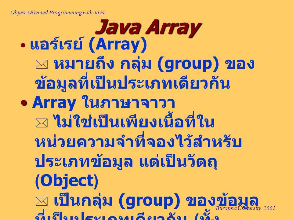 Object-Oriented Programming with Java Burapha University, 2001 Java Array แอร์เรย์ (Array)  หมายถึง กลุ่ม (group) ของ ข้อมูลที่เป็นประเภทเดียวกัน Array ในภาษาจาวา  ไม่ใช่เป็นเพียงเนื้อที่ใน หน่วยความจำที่จองไว้สำหรับ ประเภทข้อมูล แต่เป็นวัตถุ (Object)  เป็นกลุ่ม (group) ของข้อมูล ที่เป็นประเภทเดียวกัน ( ทั้ง ประเภท Primitive Data Type และ Reference Type)