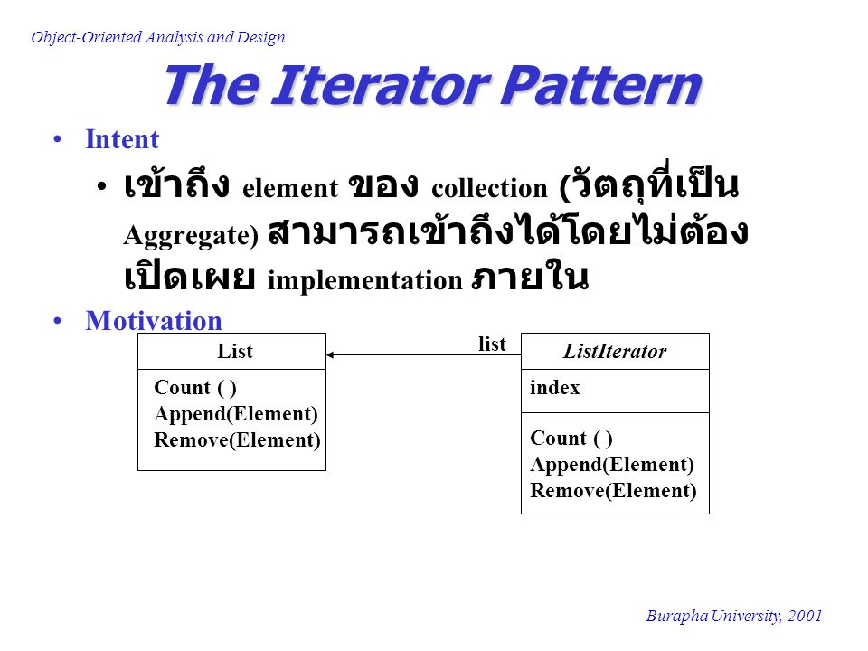 Burapha University, 2001 Object-Oriented Analysis and Design The Iterator Pattern Intent เข้าถึง element ของ collection ( วัตถุที่เป็น Aggregate) สามา