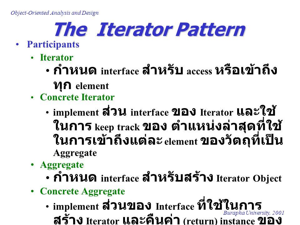 Burapha University, 2001 Object-Oriented Analysis and Design The Iterator Pattern Collaborations Concrete Iterator ทำการ keep track ของวัตถุ และทำการประมวลผล หาค่าวัตถุถัดไป ที่จะเข้าถึงได้