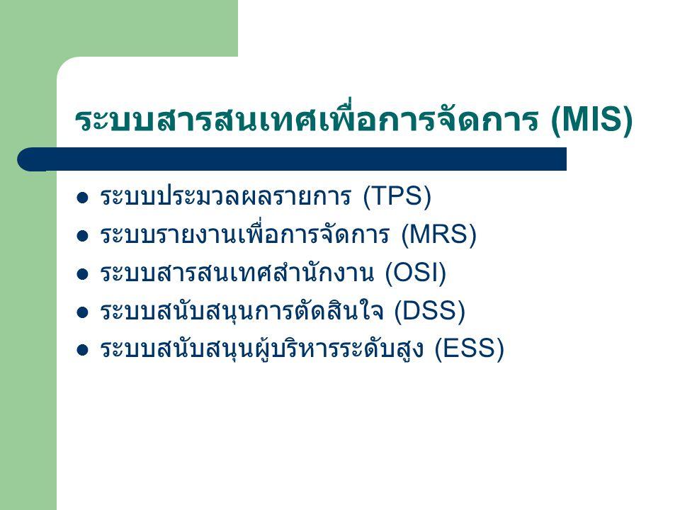 ระบบสารสนเทศเพื่อการจัดการ (MIS) ระบบประมวลผลรายการ (TPS) ระบบรายงานเพื่อการจัดการ (MRS) ระบบสารสนเทศสำนักงาน (OSI) ระบบสนับสนุนการตัดสินใจ (DSS) ระบบ