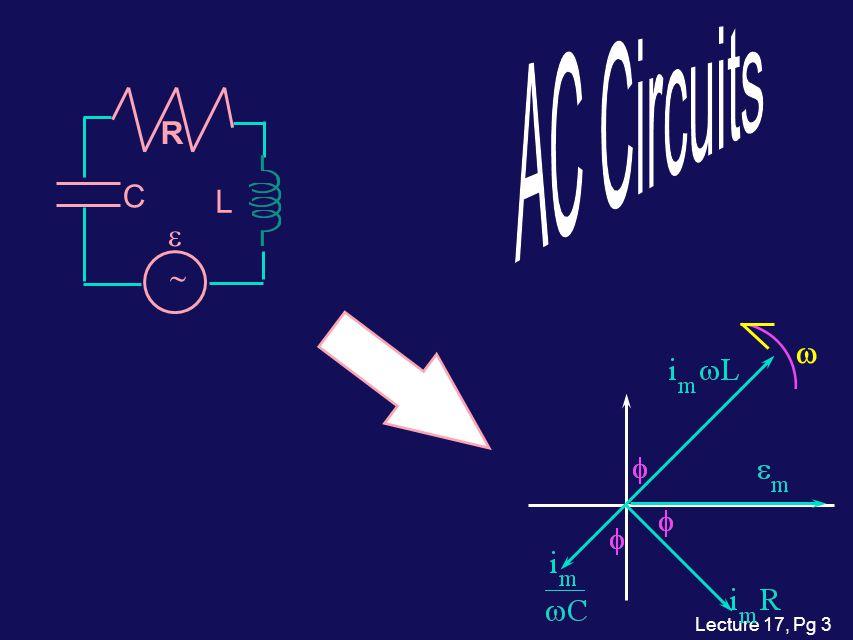 Lecture 17, Pg 23 ตัวอย่างที่ 3 พิจารณาวงจร AC ที่มีตัวต้านทานอย่างเดียว ในวงจร กำหนดให้  = 10V sin (2  50(Hz)t) และ R = 5 .